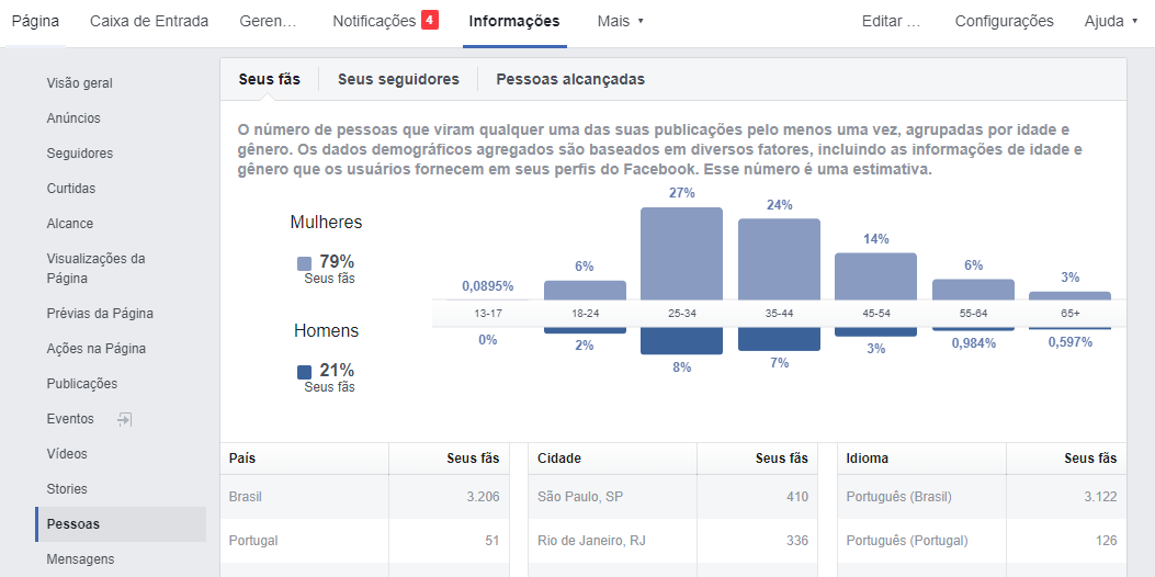 Facebook Mundo Bibliotecário